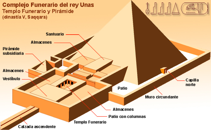 Saqqara - Pirámide de Unas