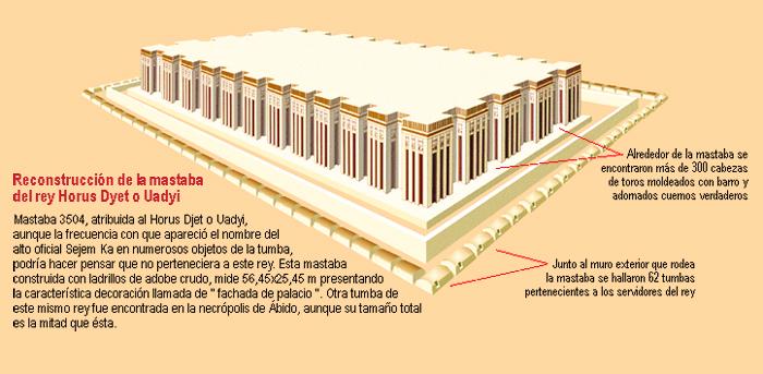 Saqqara - Reconstrucción de la mastaba del rey Djet
