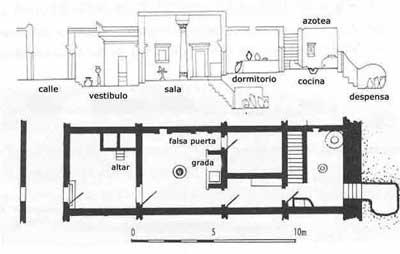Fig. 2. Sección y planta de vivienda egipcia.