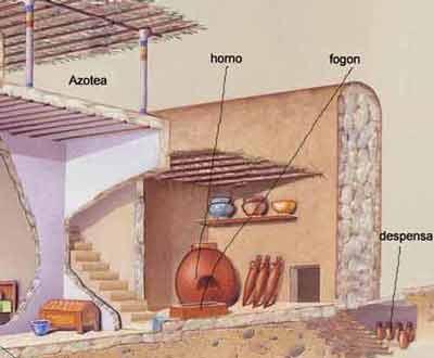 Fig. 3. La cocina egipcia.