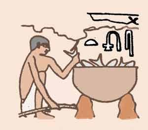 Fig. 4. Cocción de pescado en olla, según U. Verhoven, Grillen, Mochen, Bocken. Tumba de Niankhum y Khnumhotp.
