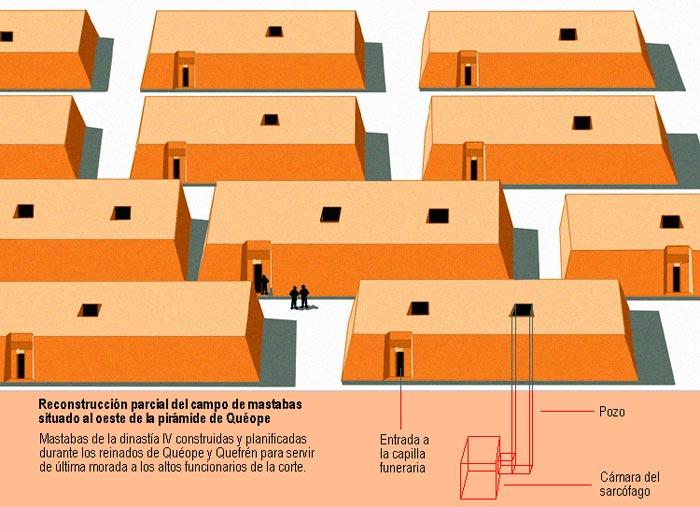 Reconstrucción de un campo de mastabas