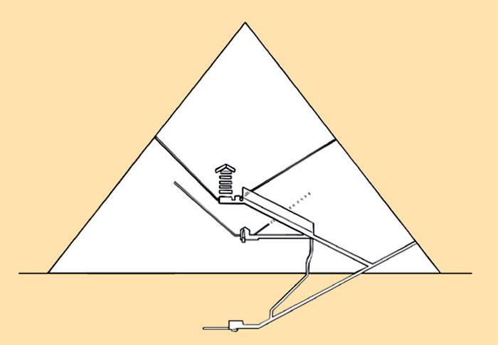 Sección de la pirámide de Quéope