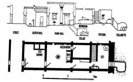 Fig. 3. Plano y sección de una casa en el poblado de Deir el-Medina.