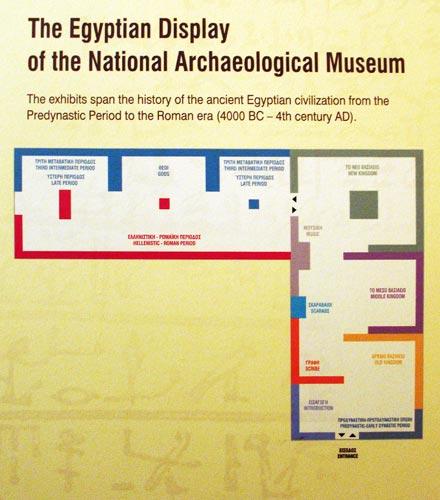 Fig. 4. Panel de entrada a la colección.