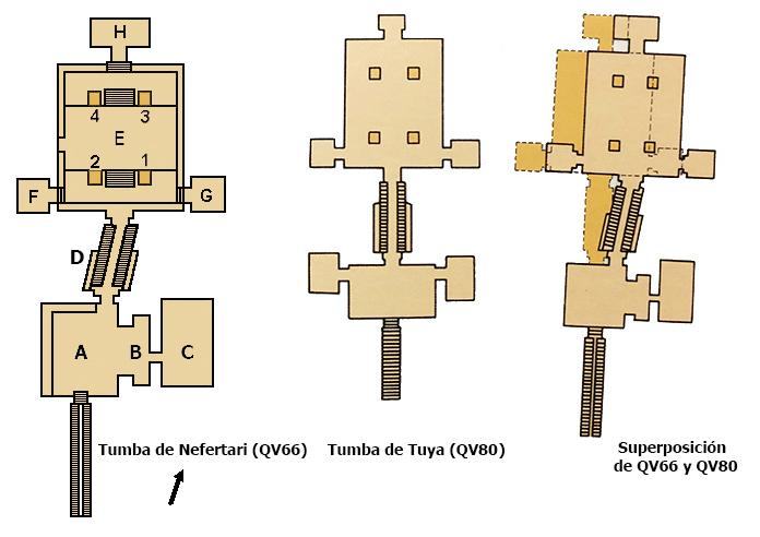 Imagen 2. Planos de las tumbas QV66 (Nefertari), QV80 (Tuya) y superposición de ambas