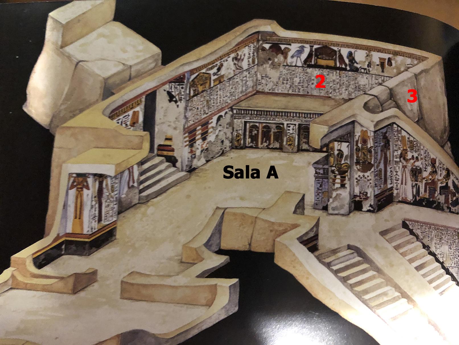 Imagen 1. Muro oeste (2) y muro norte (3)